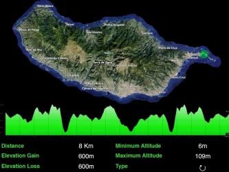 Baía D'Abra Trail Tour Fácil
